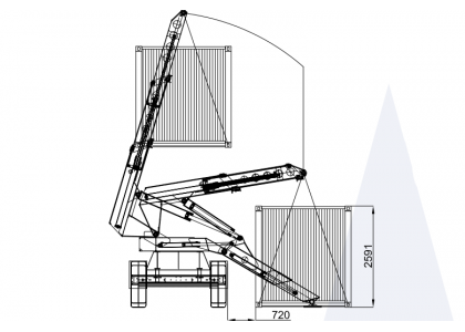 How to operate the side lifter?--Design and application advantage