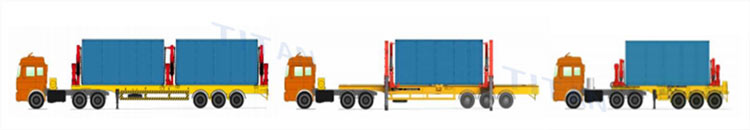 What is a Container Side Loader Trailer  (sidelifter / sideloader ) ?